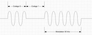 teleinfo_modulation